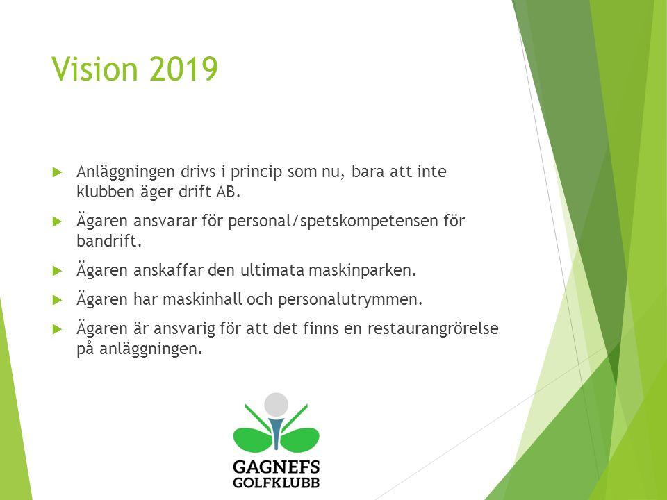 Vision 2019  Anläggningen drivs i princip som nu, bara att inte klubben äger drift AB.
