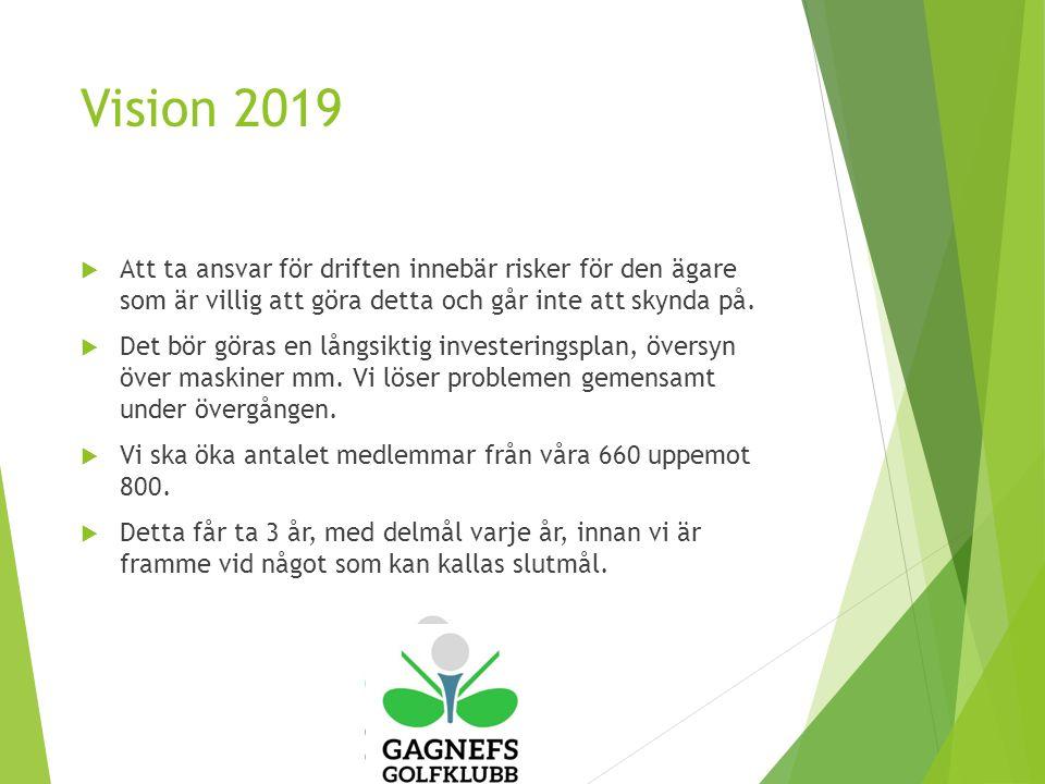 Vision 2019  Att ta ansvar för driften innebär risker för den ägare som är villig att göra detta och går inte att skynda på.