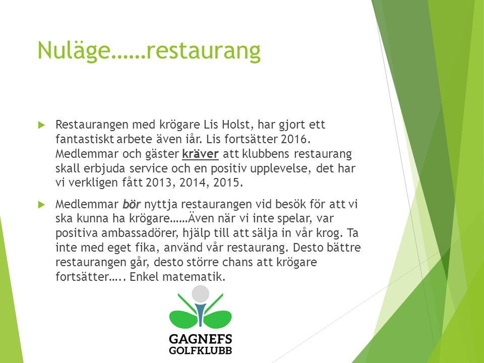 Nuläge……restaurang  Restaurangen med krögare Lis Holst, har gjort ett fantastiskt arbete även iår.