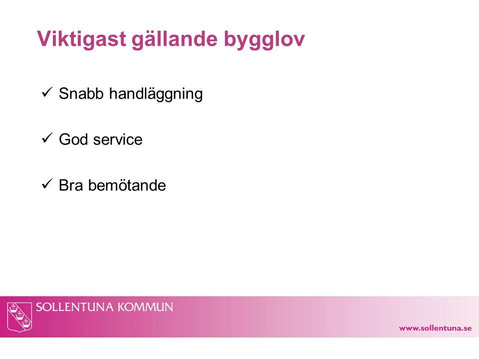 Viktigast gällande bygglov Snabb handläggning God service Bra bemötande