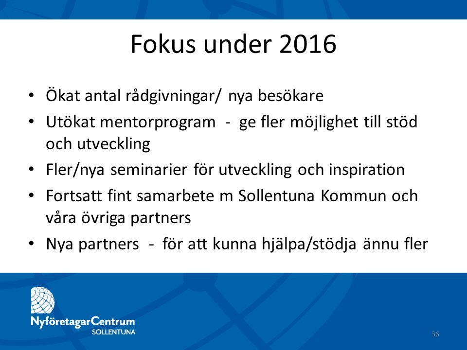Fokus under 2016 Ökat antal rådgivningar/ nya besökare Utökat mentorprogram - ge fler möjlighet till stöd och utveckling Fler/nya seminarier för utvec