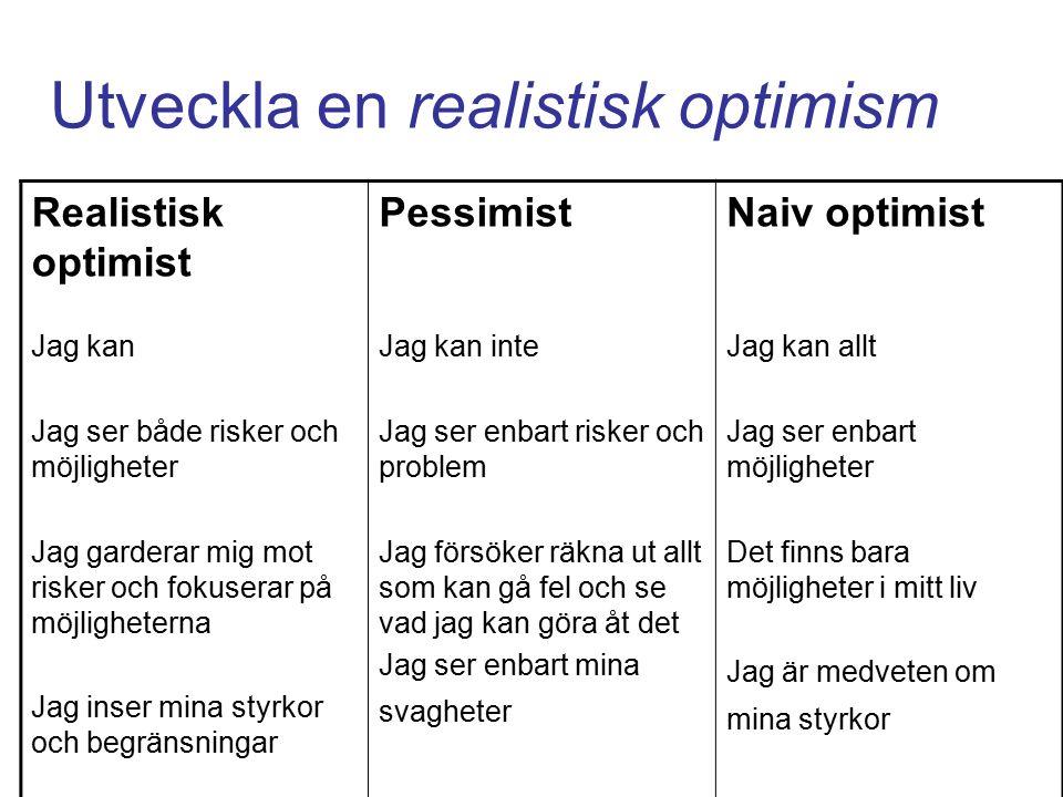 Utveckla en realistisk optimism Realistisk optimist Jag kan Jag ser både risker och möjligheter Jag garderar mig mot risker och fokuserar på möjligheterna Jag inser mina styrkor och begränsningar Pessimist Jag kan inte Jag ser enbart risker och problem Jag försöker räkna ut allt som kan gå fel och se vad jag kan göra åt det Jag ser enbart mina svagheter Naiv optimist Jag kan allt Jag ser enbart möjligheter Det finns bara möjligheter i mitt liv Jag är medveten om mina styrkor