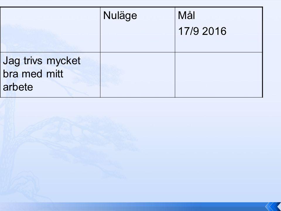 NulägeMål 17/9 2016 Jag trivs mycket bra med mitt arbete