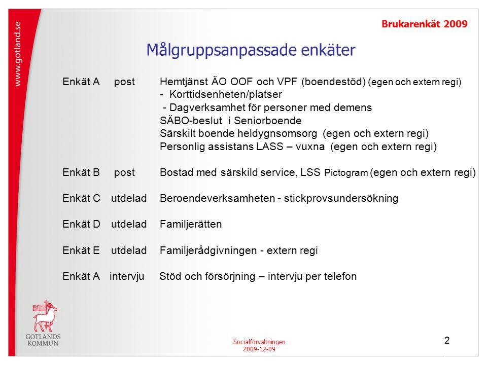 2 2 Brukarenkät 2009 Enkät A postHemtjänst ÄO OOF och VPF (boendestöd) ( egen och extern regi) - Korttidsenheten/platser - Dagverksamhet för personer med demens SÄBO-beslut i Seniorboende Särskilt boende heldygnsomsorg (egen och extern regi) Personlig assistans LASS – vuxna (egen och extern regi) Enkät B postBostad med särskild service, LSS Pictogram (egen och extern regi) Enkät Cutdelad Beroendeverksamheten - stickprovsundersökning Enkät DutdeladFamiljerätten Enkät EutdeladFamiljerådgivningen - extern regi Enkät A intervju Stöd och försörjning – intervju per telefon Socialförvaltningen 2009-12-09 Målgruppsanpassade enkäter 2