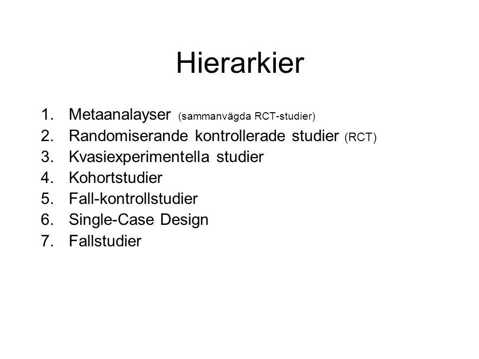 Hierarkier 1.Metaanalayser (sammanvägda RCT-studier) 2.Randomiserande kontrollerade studier (RCT) 3.Kvasiexperimentella studier 4.Kohortstudier 5.Fall-kontrollstudier 6.Single-Case Design 7.Fallstudier
