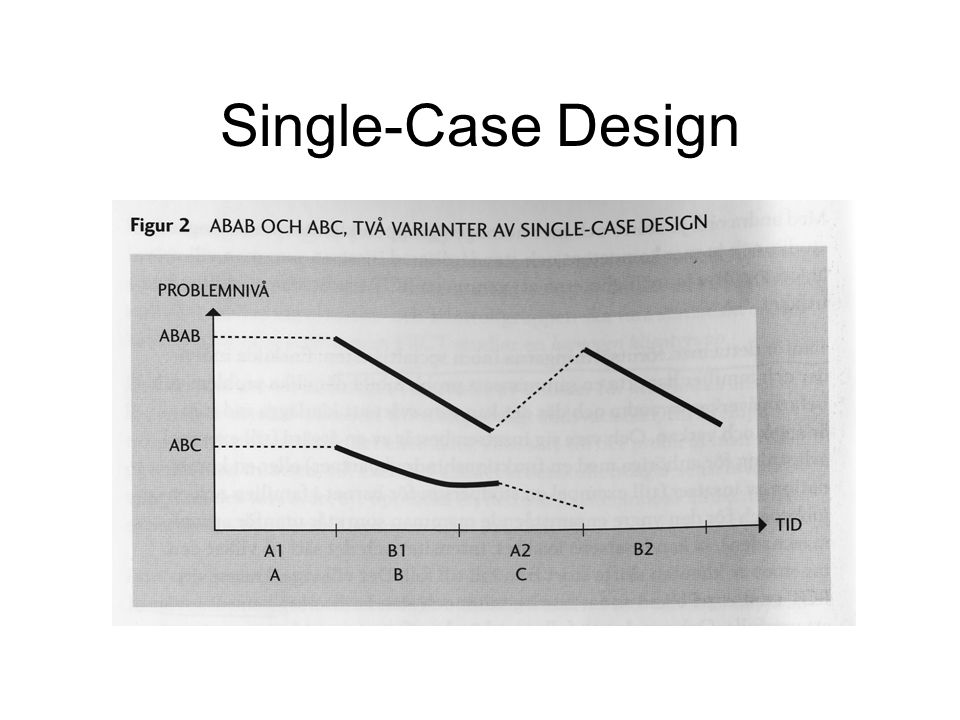 Single-Case Design