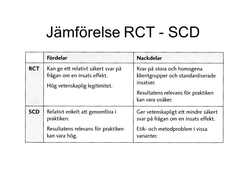 Jämförelse RCT - SCD