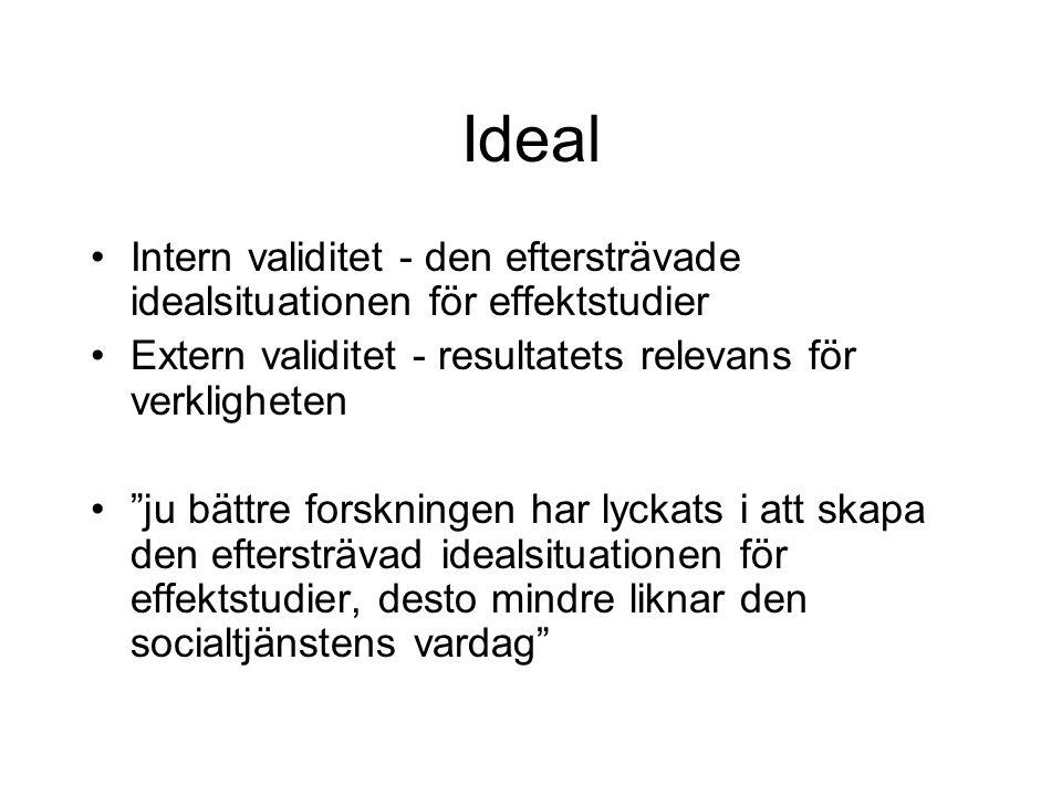 Ideal Intern validitet - den eftersträvade idealsituationen för effektstudier Extern validitet - resultatets relevans för verkligheten ju bättre forskningen har lyckats i att skapa den eftersträvad idealsituationen för effektstudier, desto mindre liknar den socialtjänstens vardag