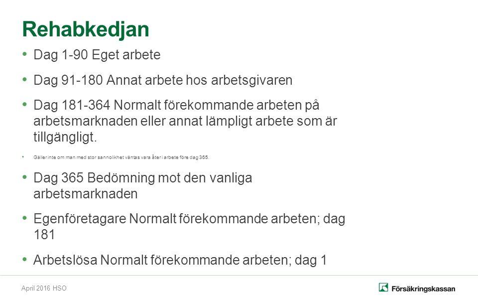 April 2016 HSO Dag 1-90 Eget arbete Dag 91-180 Annat arbete hos arbetsgivaren Dag 181-364 Normalt förekommande arbeten på arbetsmarknaden eller annat