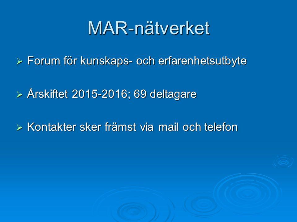 MAR-nätverket  Forum för kunskaps- och erfarenhetsutbyte  Årskiftet 2015-2016; 69 deltagare  Kontakter sker främst via mail och telefon