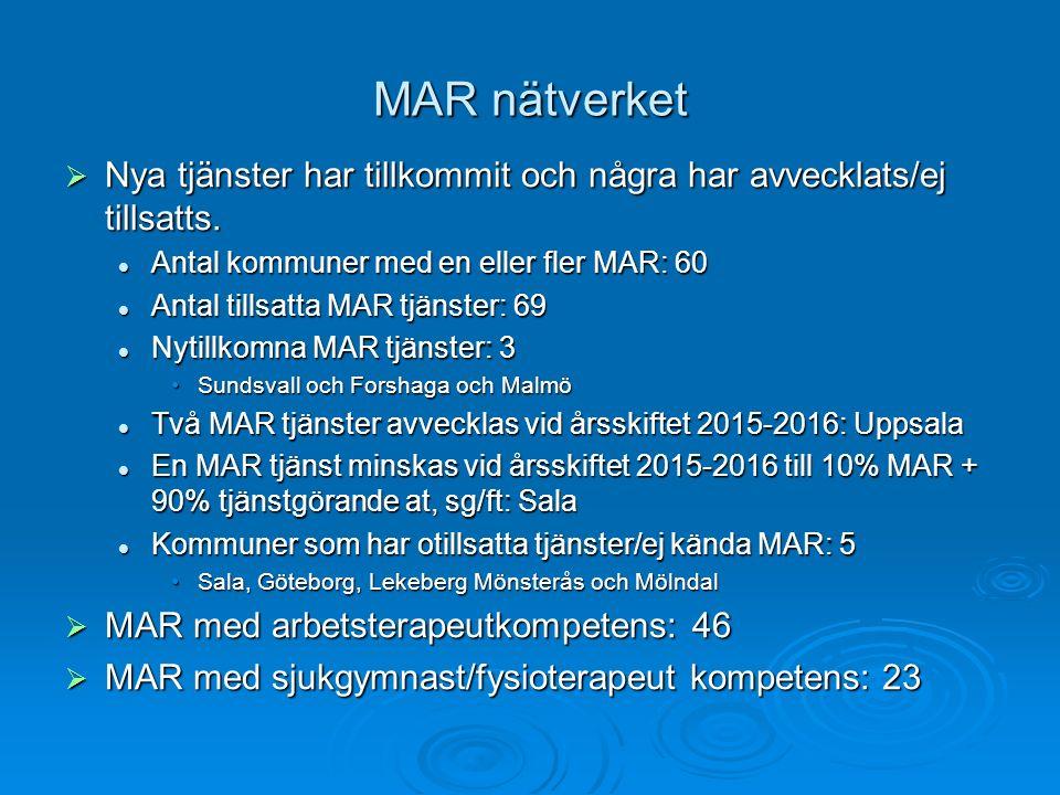 MAR nätverket  Nya tjänster har tillkommit och några har avvecklats/ej tillsatts.