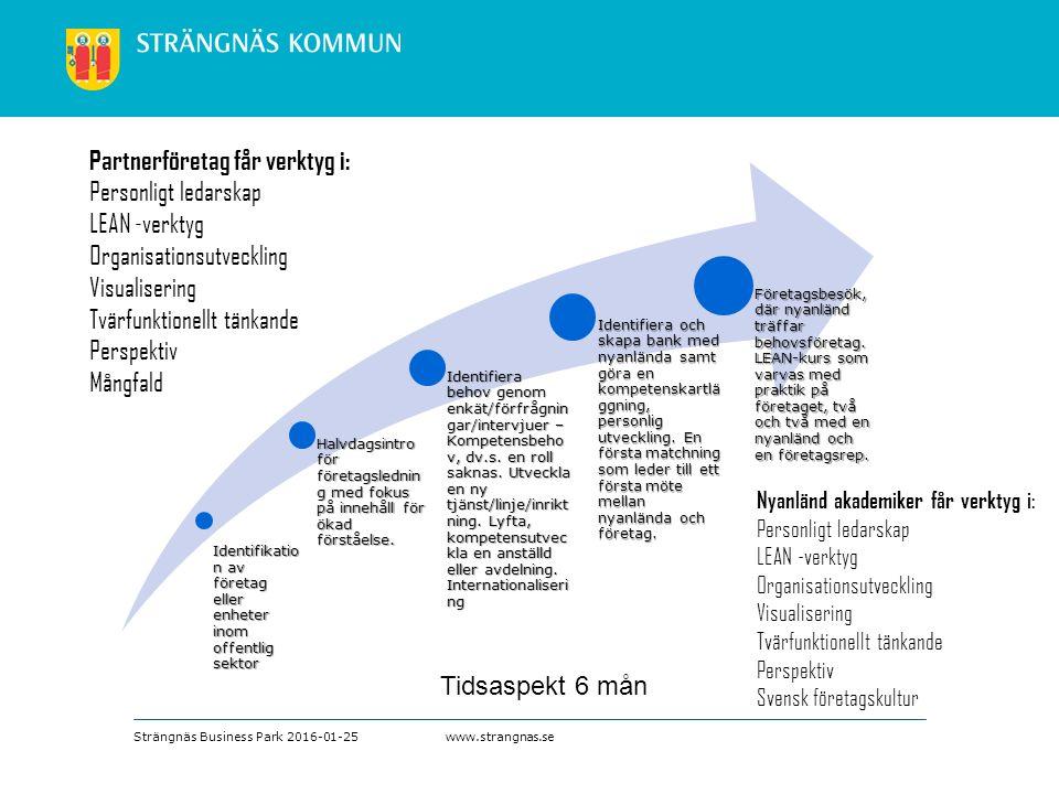 www.strangnas.se Identifikatio n av företag eller enheter inom offentlig sektor Halvdagsintro för företagslednin g med fokus på innehåll för ökad förståelse.