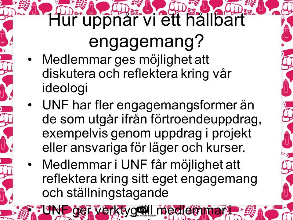 Hur uppnår vi ett hållbart engagemang? Medlemmar ges möjlighet att diskutera och reflektera kring vår ideologi UNF har fler engagemangsformer än de so