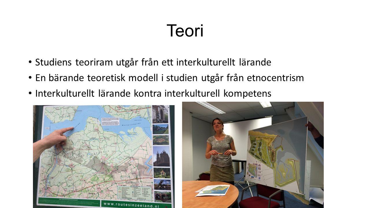 Genomförande Oktober- Fem studenter och två lärare besöker Malmö under International Week.