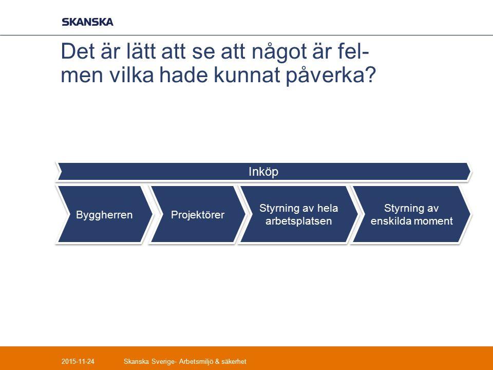 2015-11-24Skanska Sverige- Arbetsmiljö & säkerhet