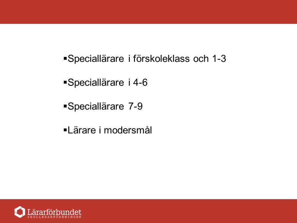  Speciallärare i förskoleklass och 1-3  Speciallärare i 4-6  Speciallärare 7-9  Lärare i modersmål