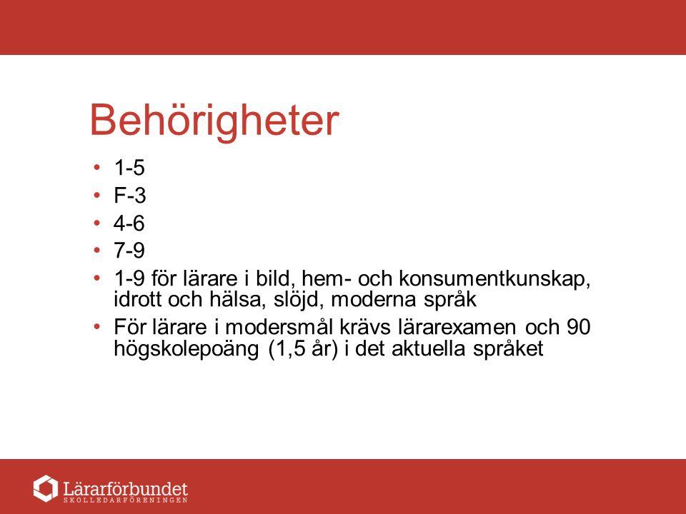 Behörigheter 1-5 F-3 4-6 7-9 1-9 för lärare i bild, hem- och konsumentkunskap, idrott och hälsa, slöjd, moderna språk För lärare i modersmål krävs lärarexamen och 90 högskolepoäng (1,5 år) i det aktuella språket