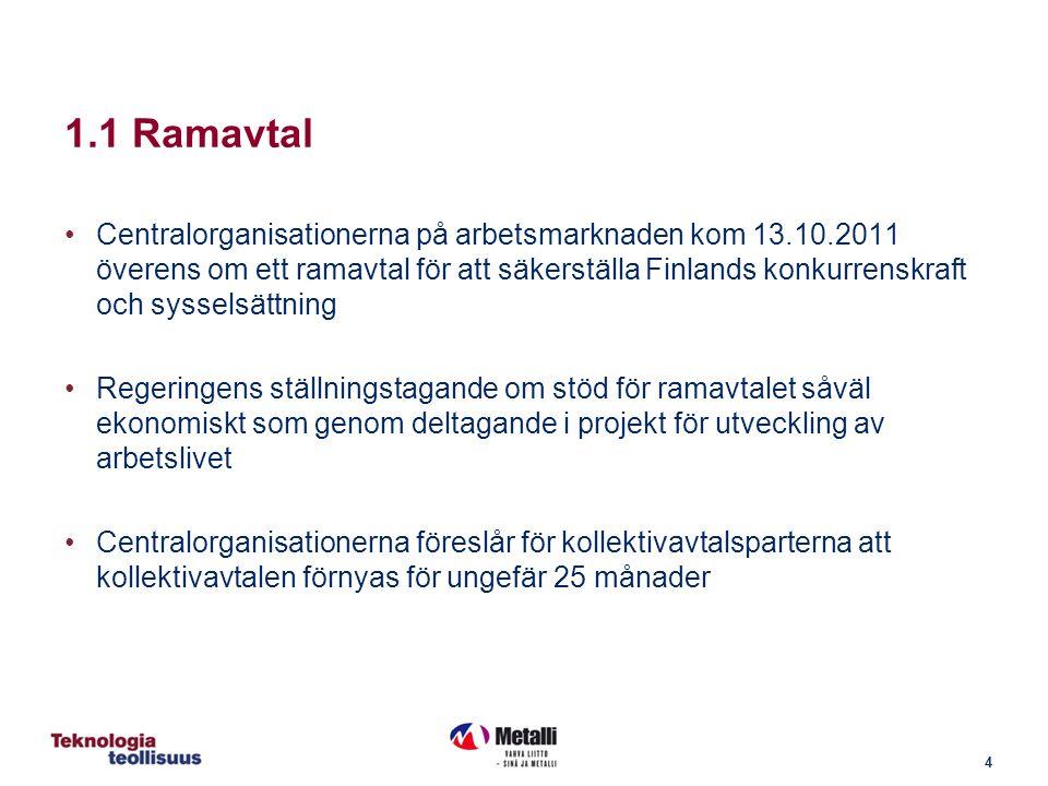 4 1.1 Ramavtal Centralorganisationerna på arbetsmarknaden kom 13.10.2011 överens om ett ramavtal för att säkerställa Finlands konkurrenskraft och sysselsättning Regeringens ställningstagande om stöd för ramavtalet såväl ekonomiskt som genom deltagande i projekt för utveckling av arbetslivet Centralorganisationerna föreslår för kollektivavtalsparterna att kollektivavtalen förnyas för ungefär 25 månader