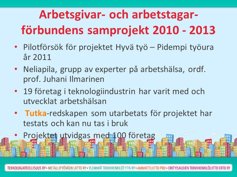 Arbetsgivar- och arbetstagar- förbundens samprojekt 2010 - 2013 Pilotförsök för projektet Hyvä työ – Pidempi työura år 2011 Neliapila, grupp av experter på arbetshälsa, ordf.