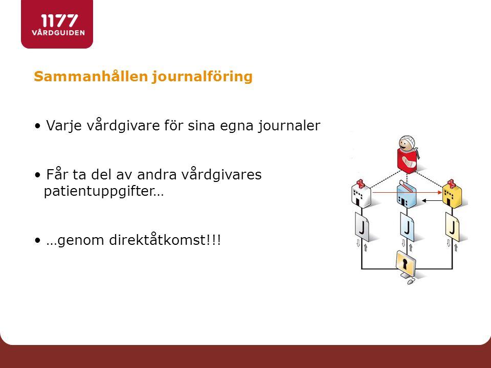 Sammanhållen journalföring Varje vårdgivare för sina egna journaler Får ta del av andra vårdgivares patientuppgifter… …genom direktåtkomst!!!