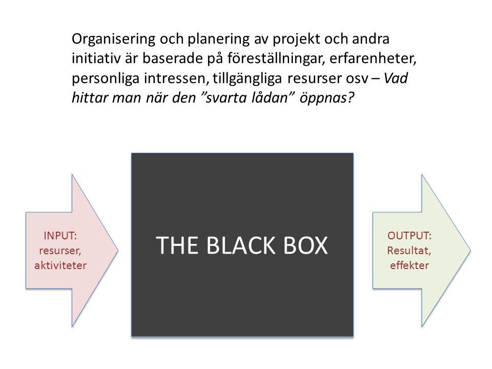 THE BLACK BOX INPUT: resurser, aktiviteter OUTPUT: Resultat, effekter OUTPUT: Resultat, effekter Organisering och planering av projekt och andra initiativ är baserade på föreställningar, erfarenheter, personliga intressen, tillgängliga resurser osv – Vad hittar man när den svarta lådan öppnas?