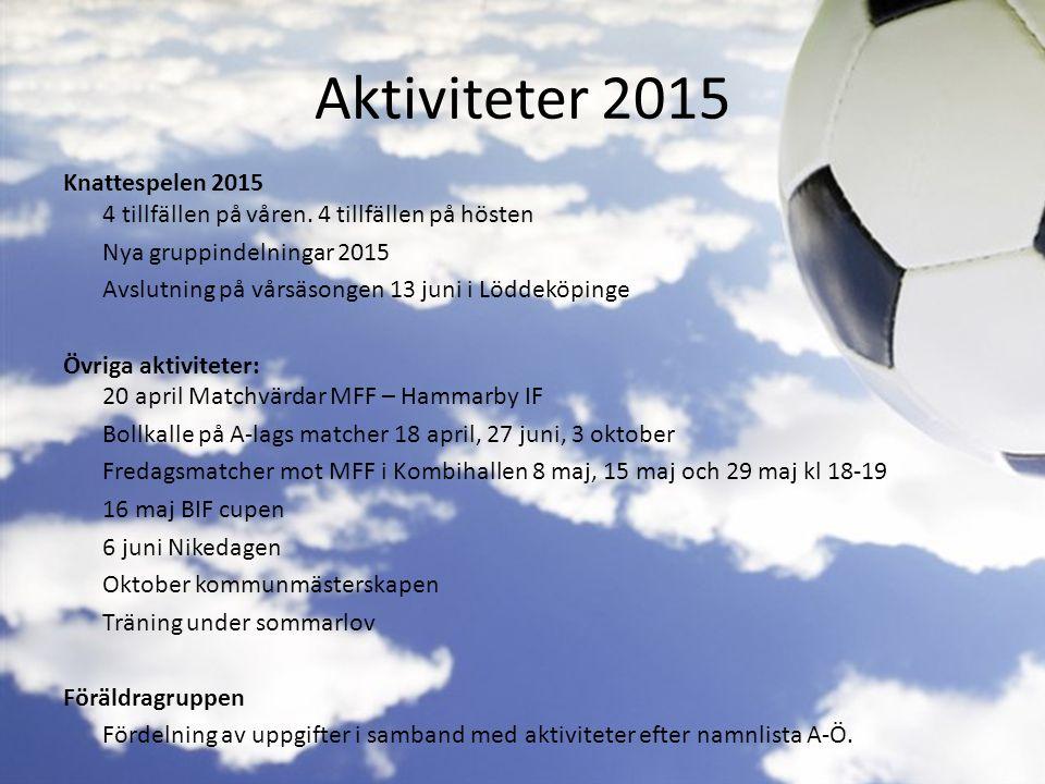 Aktiviteter 2015 Knattespelen 2015 4 tillfällen på våren.