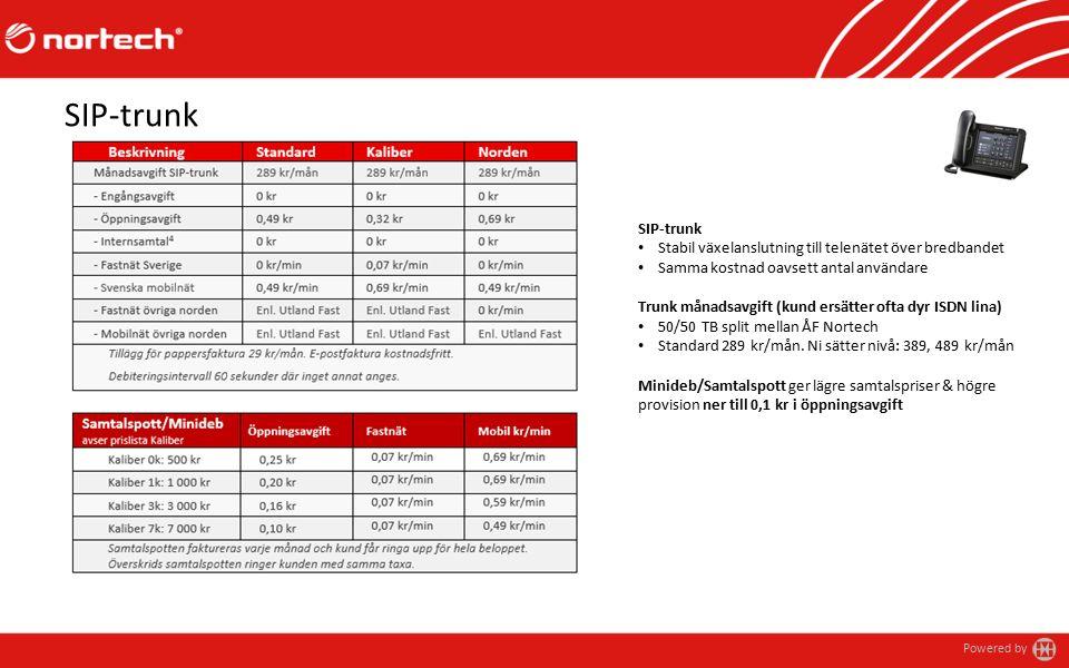 Powered by SIP-trunk Stabil växelanslutning till telenätet över bredbandet Samma kostnad oavsett antal användare Trunk månadsavgift (kund ersätter ofta dyr ISDN lina) 50/50 TB split mellan ÅF Nortech Standard 289 kr/mån.