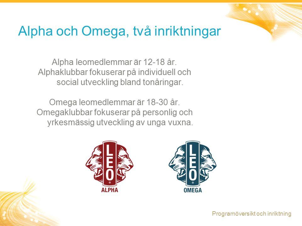 17 Alpha och Omega, två inriktningar Alpha leomedlemmar är 12-18 år.