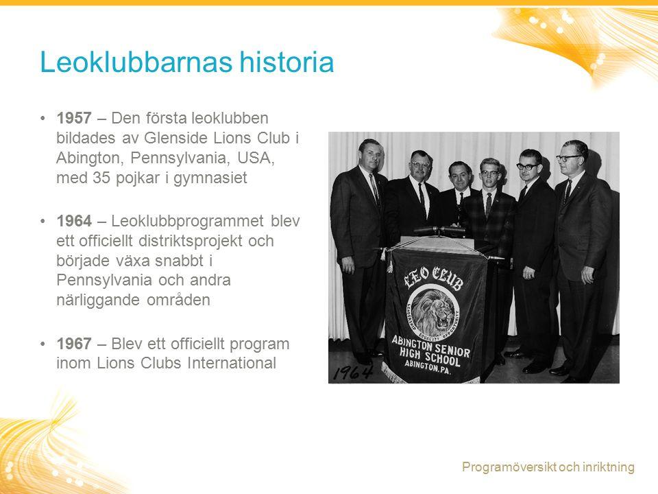 13 Leoklubbar: En av lionklubbarna sponsrad aktivitet Enligt LCI:s styrelsepolicy är leoklubbar en aktivitet i lionklubbar, inte en medlemskategori.