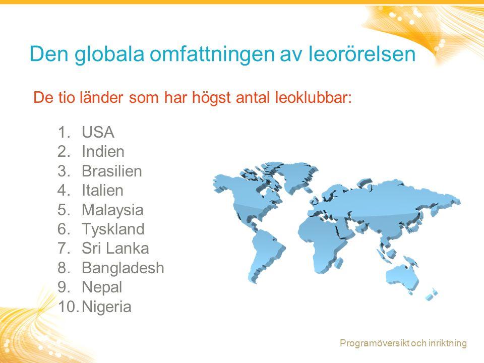 20 De tio länder som har högst antal leoklubbar: 1.USA 2.Indien 3.Brasilien 4.Italien 5.Malaysia 6.Tyskland 7.Sri Lanka 8.Bangladesh 9.Nepal 10.Nigeria Den globala omfattningen av leorörelsen Programöversikt och inriktning