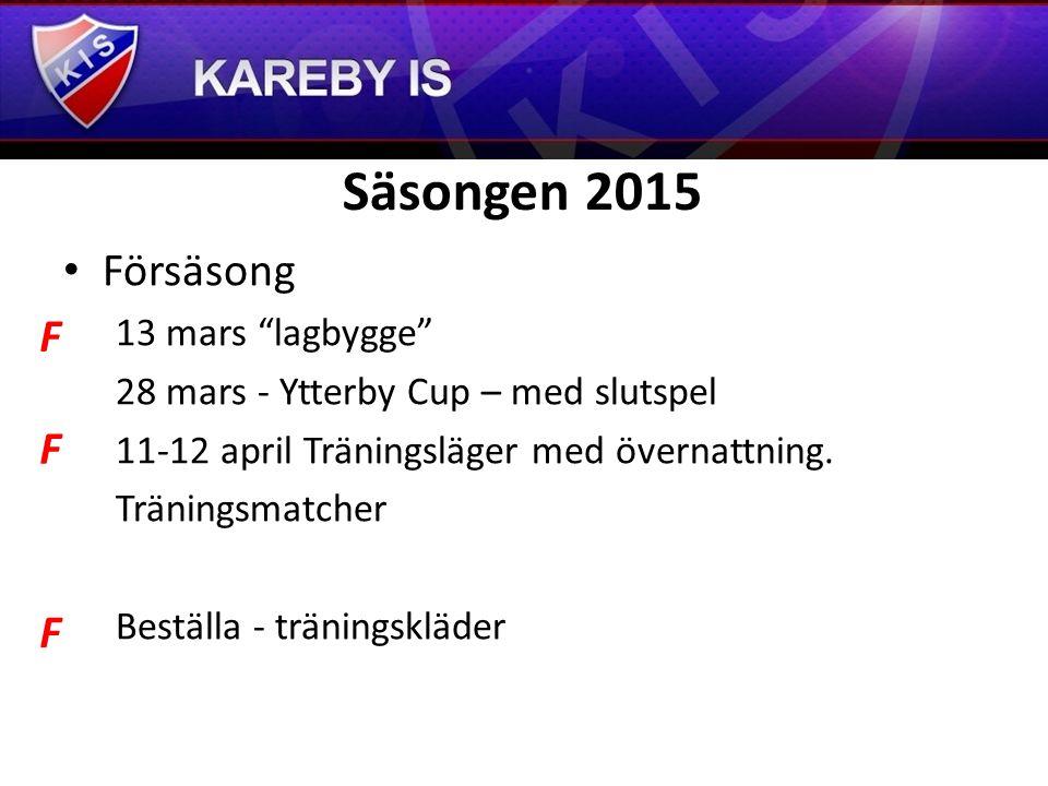 Säsongen 2015 Försäsong 13 mars lagbygge 28 mars - Ytterby Cup – med slutspel 11-12 april Träningsläger med övernattning.