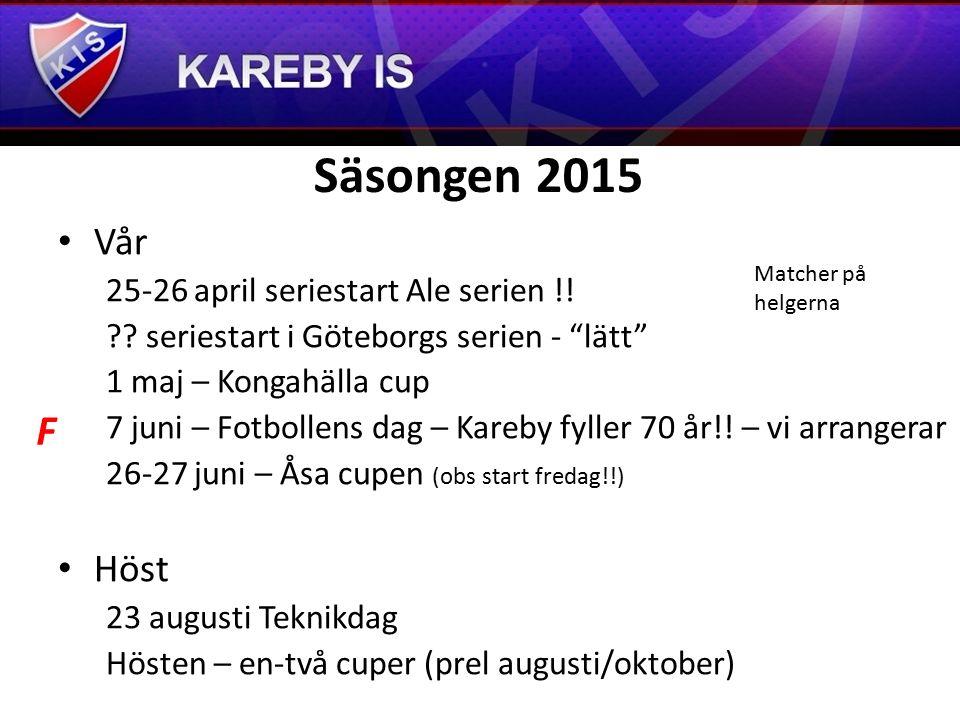 Säsongen 2015 Vår 25-26 april seriestart Ale serien !.