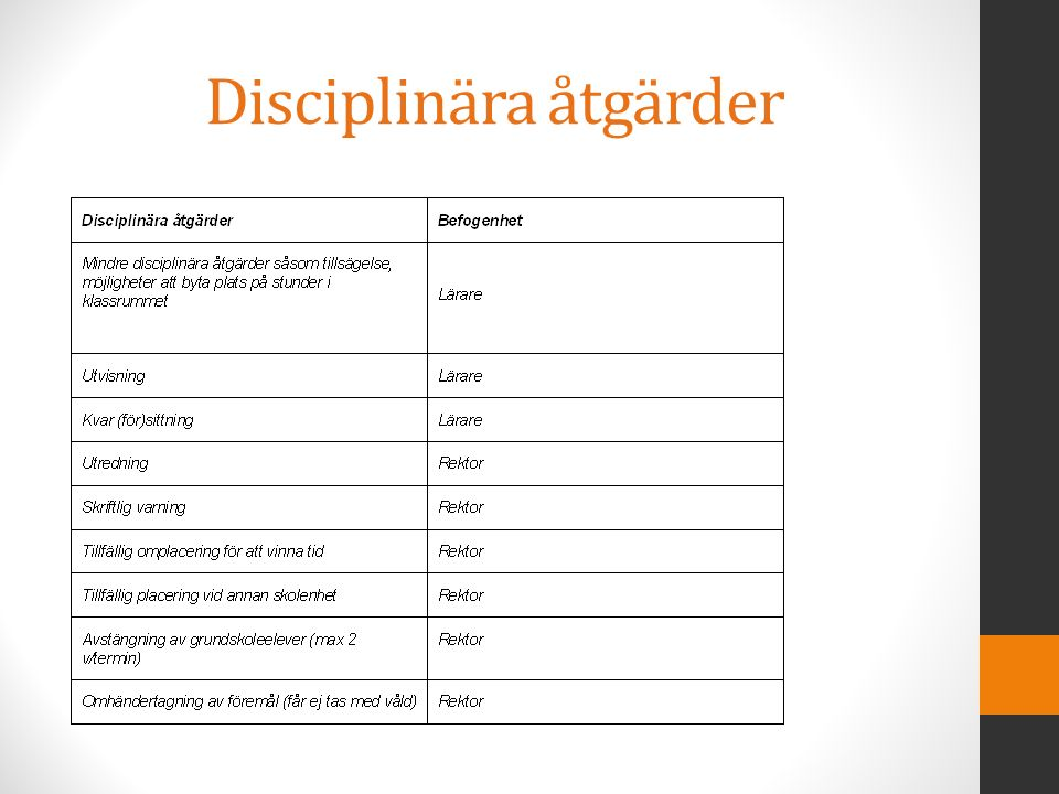 Disciplinära åtgärder