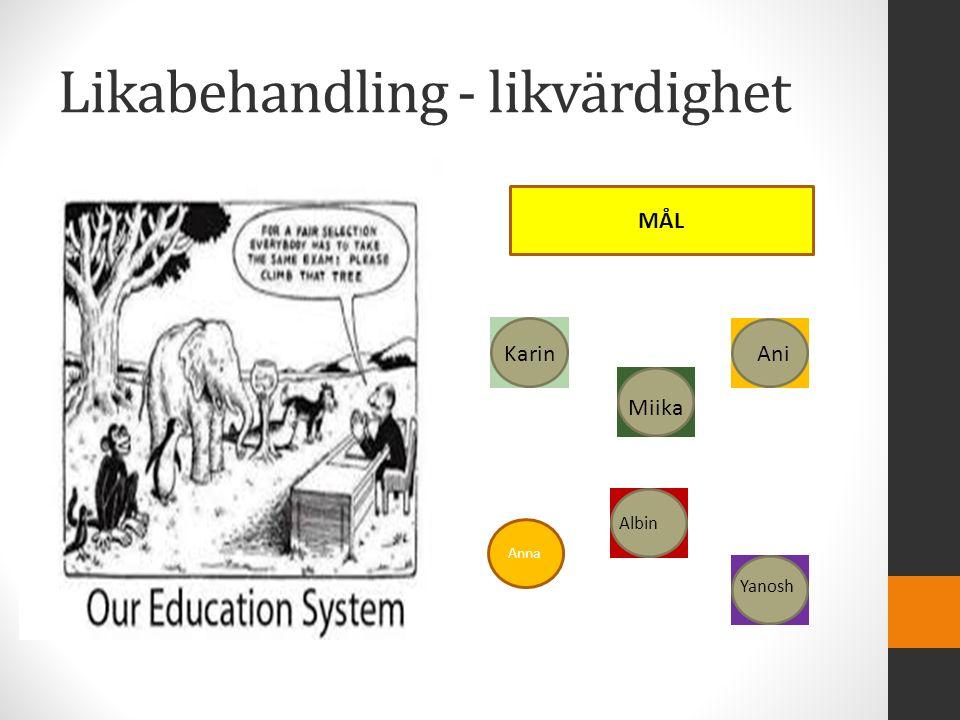 Likabehandling - likvärdighet MÅL Anna Albin Miika AniKarin Yanosh