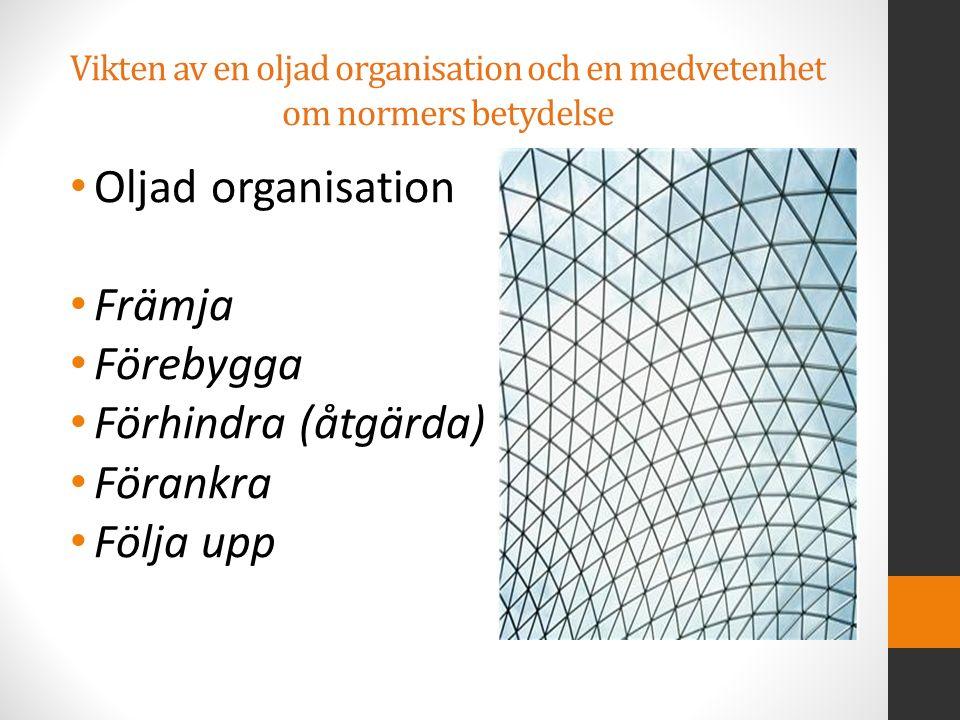 Vikten av en oljad organisation och en medvetenhet om normers betydelse Oljad organisation Främja Förebygga Förhindra (åtgärda) Förankra Följa upp