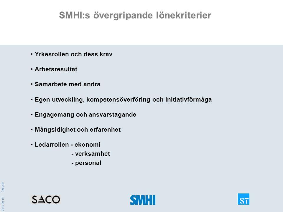 2016-09-19 Signatur SMHI:s övergripande lönekriterier Yrkesrollen och dess krav Arbetsresultat Samarbete med andra Egen utveckling, kompetensöverföring och initiativförmåga Engagemang och ansvarstagande Mångsidighet och erfarenhet Ledarrollen - ekonomi - verksamhet - personal