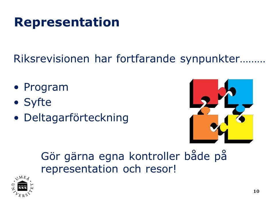 Representation Riksrevisionen har fortfarande synpunkter……… Program Syfte Deltagarförteckning Gör gärna egna kontroller både på representation och resor.