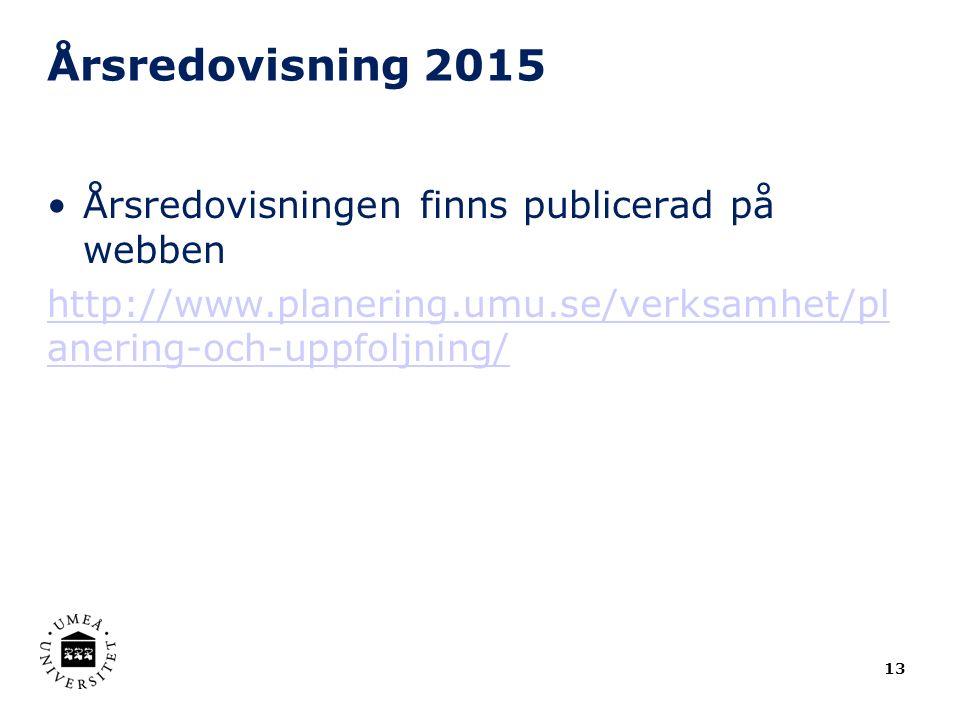 Årsredovisning 2015 Årsredovisningen finns publicerad på webben http://www.planering.umu.se/verksamhet/pl anering-och-uppfoljning/ 13