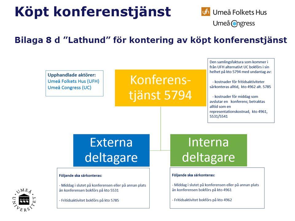 Köpt konferenstjänst Bilaga 8 d Lathund för kontering av köpt konferenstjänst 7