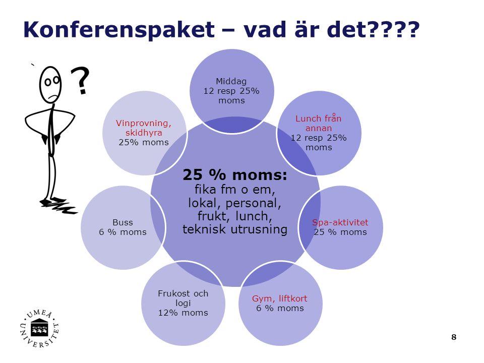 Konferenspaket – vad är det???? 25 % moms: fika fm o em, lokal, personal, frukt, lunch, teknisk utrusning Middag 12 resp 25% moms Lunch från annan 12