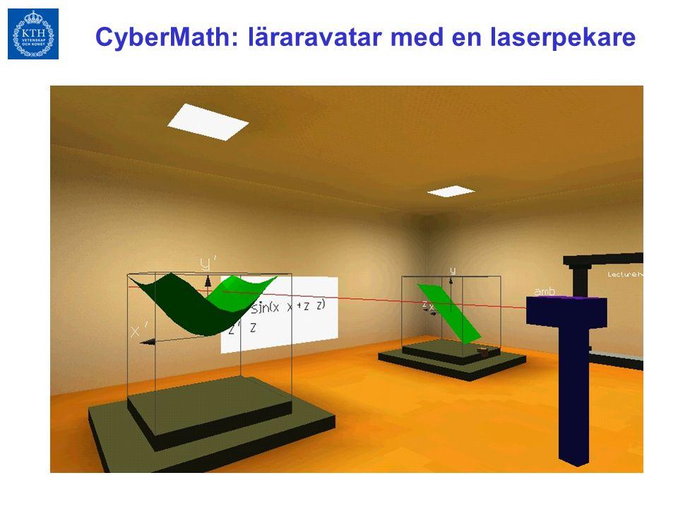 CyberMath: läraravatar med en laserpekare