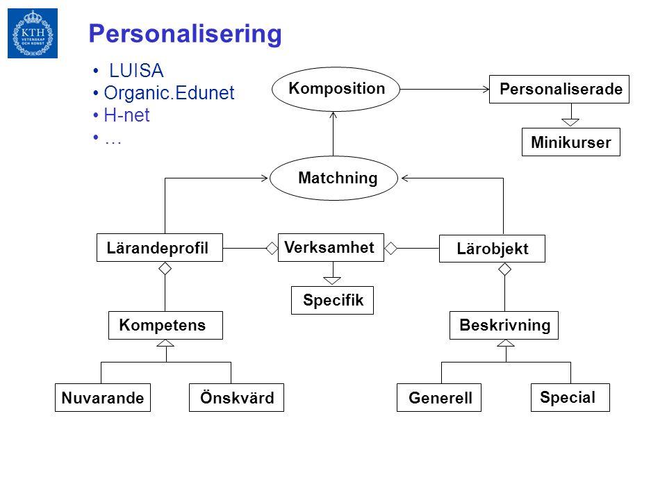 NuvarandeÖnskvärd Generell Special Specifik Verksamhet Lärandeprofil Lärobjekt Beskrivning Kompetens Matchning Komposition Minikurser Personaliserade Personalisering LUISA Organic.Edunet H-net …