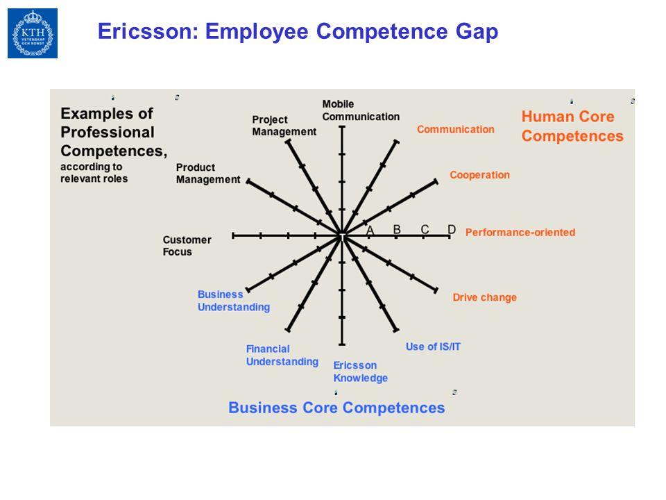 Ericsson: Employee Competence Gap