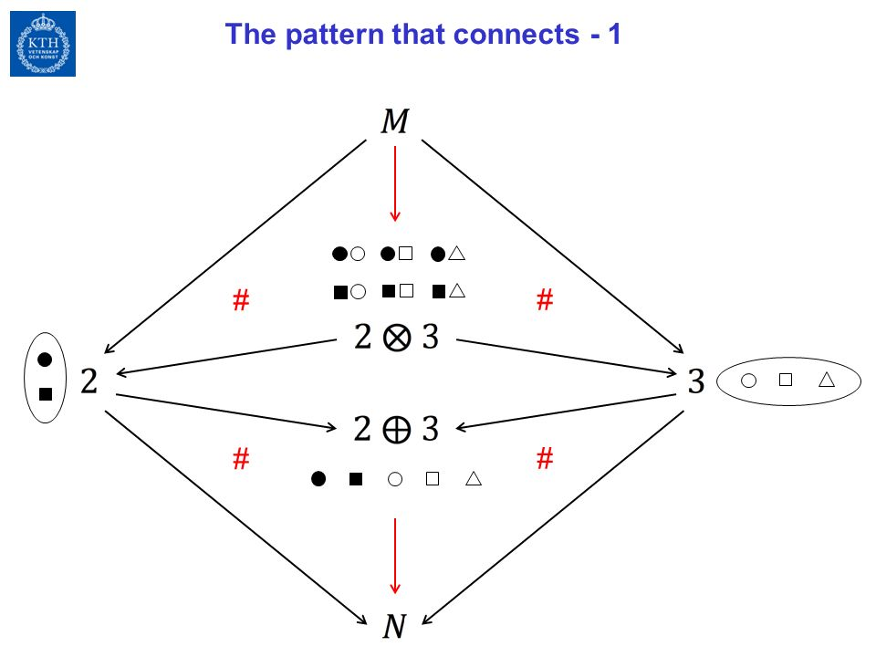# # # # The pattern that connects - 1