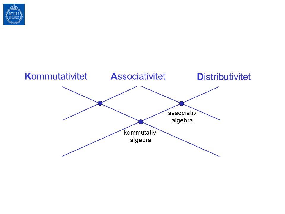 AssociativitetKommutativitet Distributivitet kommutativ algebra associativ algebra