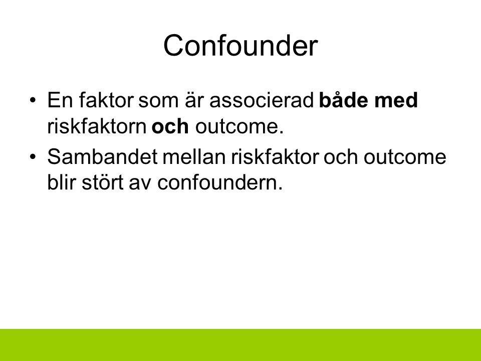 Confounder En faktor som är associerad både med riskfaktorn och outcome. Sambandet mellan riskfaktor och outcome blir stört av confoundern.