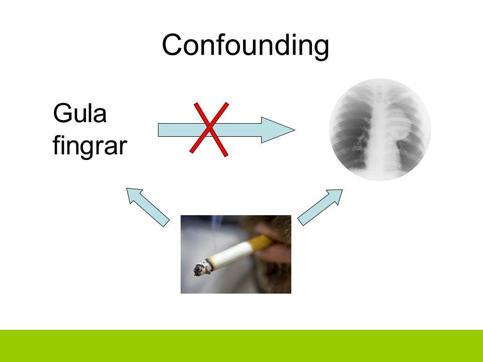 Confounding Gula fingrar