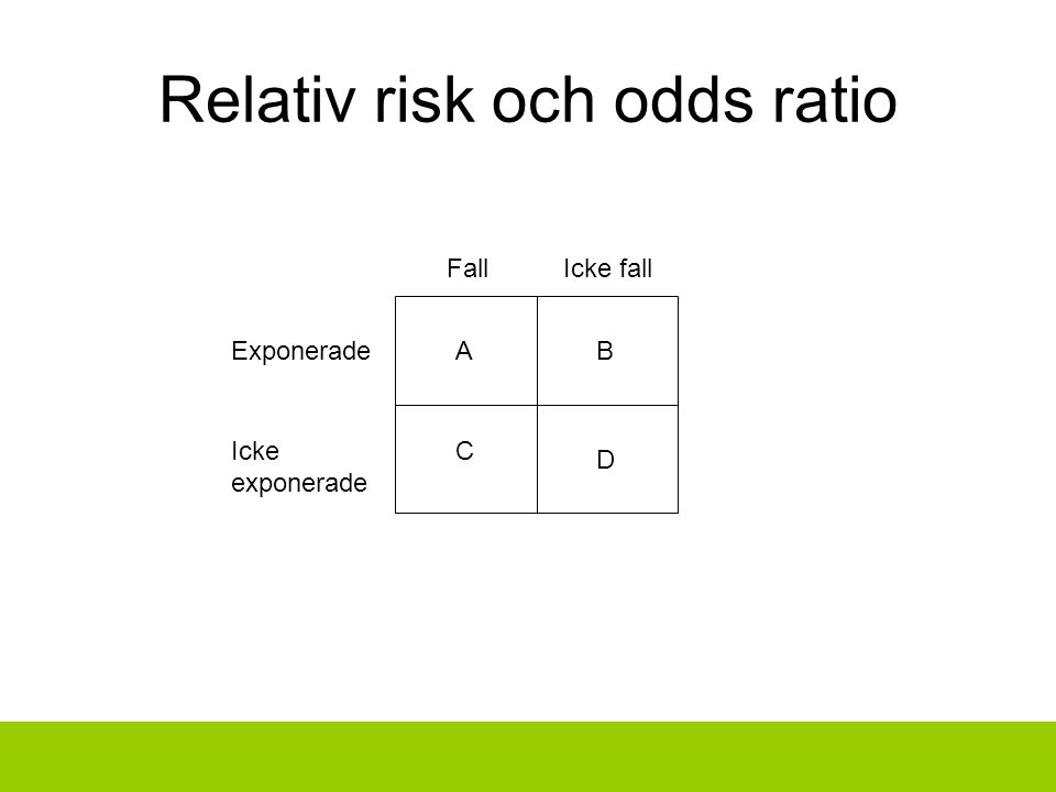 Relativ risk och odds ratio Fall Exponerade Icke exponerade Icke fall A C B D