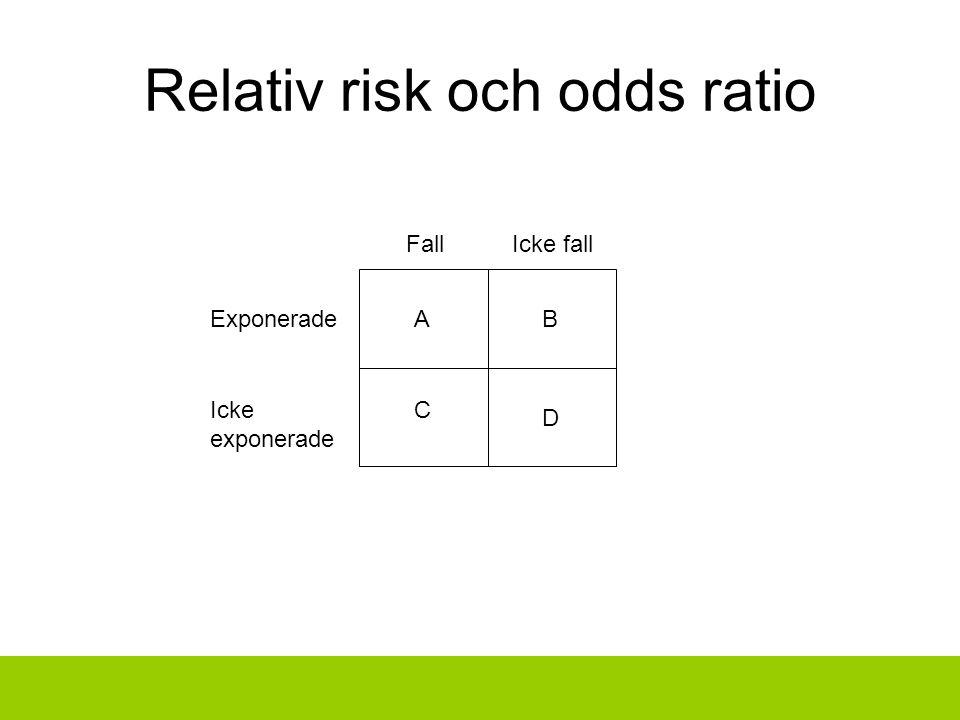 Relativ risk och odds ratio Fall Exponerade Icke exponerade Icke fall A C B D