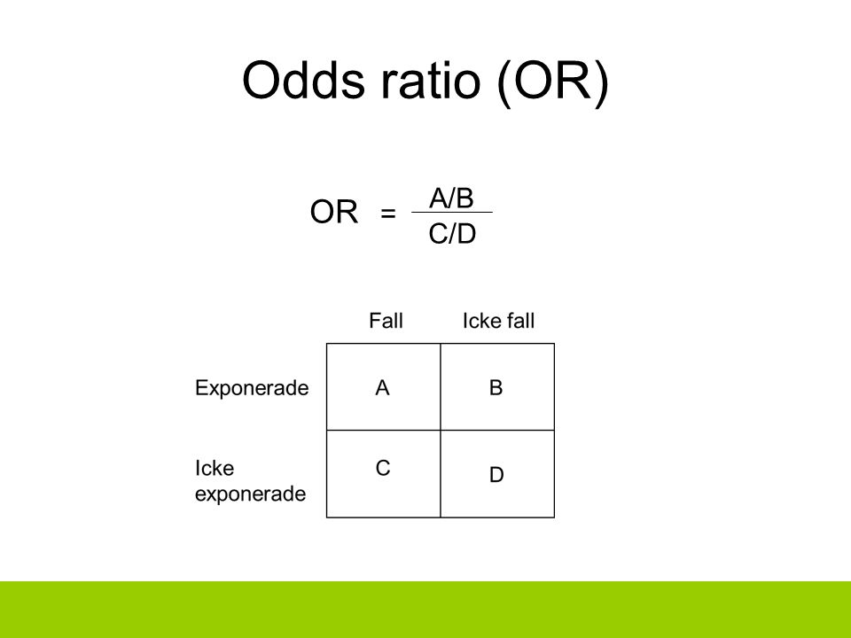 Odds ratio (OR) OR A/B C/D =